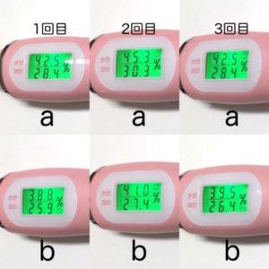アスタリエのスキンチェッカーで手を測定した時の数値