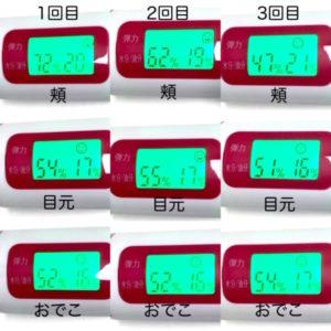 belulu(美ルル)スキンチェッカーの測定値一覧