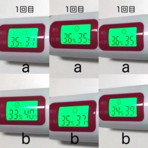 belulu(美ルル)のスキンチェッカーで手を測定した時の数値