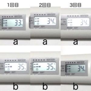 フェステのスキンチェッカーで手を測定した時の数値